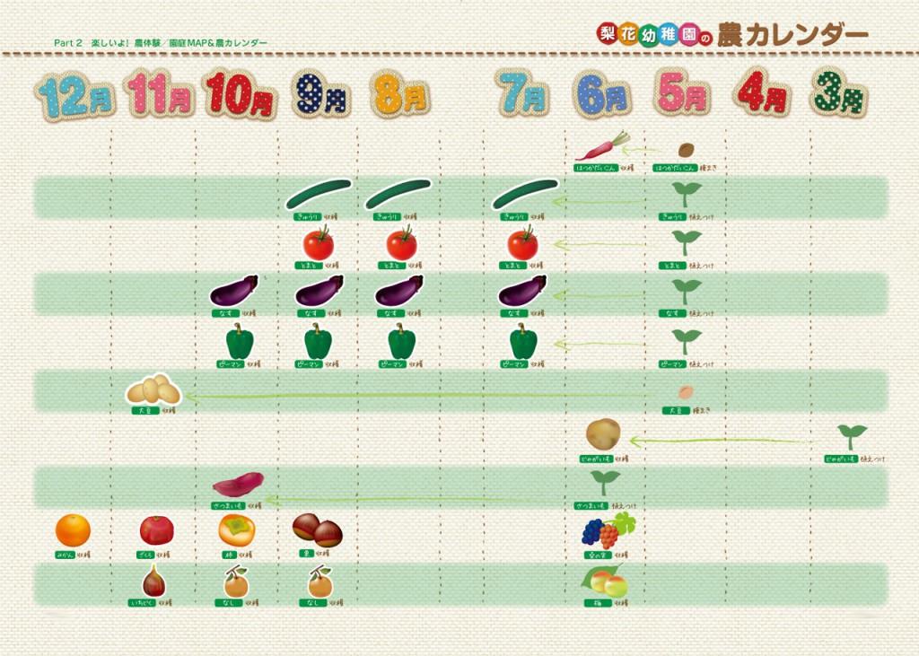 農カレンダー